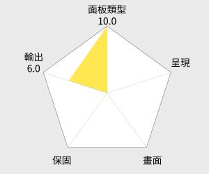 Acer宏碁 27吋 動態高對比液晶螢幕(K272HL) 雷達圖