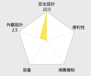 大家源不鏽鋼防燙快煮壺桃紅限定版(TCY-2768) 雷達圖