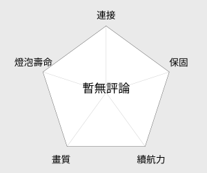 Acer K335 智慧輕薄時尚投影機 雷達圖