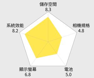 Huawei Mate 8 八核金屬智慧機(32G) 雷達圖