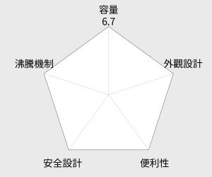 YAMASAKI 山崎 日式304不鏽鋼快煮壺 - 2.1L (SK-1820S) 雷達圖