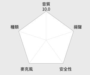 鐵三角 密閉式動圈型耳機(ATH-AVC300) 雷達圖