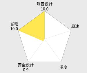 SAMPO聲寶 迷你陶瓷式電暖器(HX-FB06P) 雷達圖