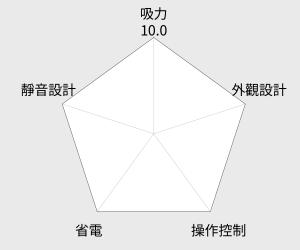 HITACHI 日立 560W紙袋型吸塵器(CV-CK4T) 雷達圖