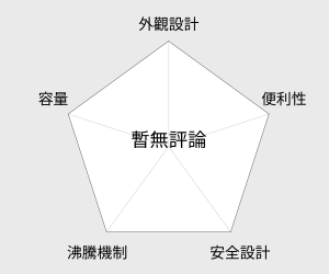 尚朋堂分離式防燙快煮壺(KT-1277) 雷達圖