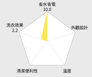 HITACHI日立10kg 躍動式洗脫烘(SFBW10JV) 雷達圖