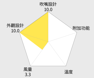 Panasonic 國際牌 負離子高效速乾吹風機 (EH-NE31) 雷達圖