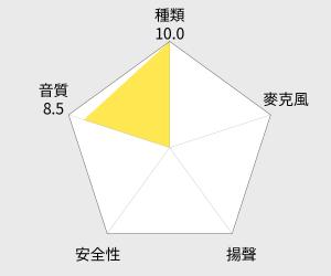 鐵三角 密閉式動圈型耳機(ATH-AVC500) 雷達圖