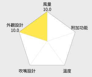 PHILIPS 飛利浦 沙龍級三合一美髮造型梳(HP8650/HP-8650) 雷達圖