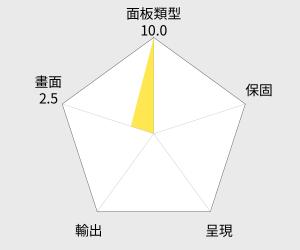 ACER 宏碁 22型 高對比電腦螢幕 (K222HQL) 雷達圖