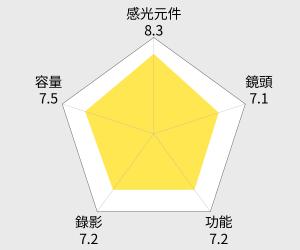 NIKON 1 J1﹝公司貨﹞ 雷達圖