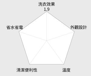 SANYO三洋 13KG不鏽鋼超音波洗衣機(SW-13DU6G) 雷達圖