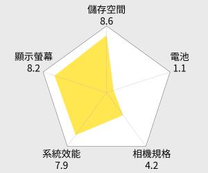 Xiaomi 小米 A2 (4G/64G) 智慧型手機 雷達圖