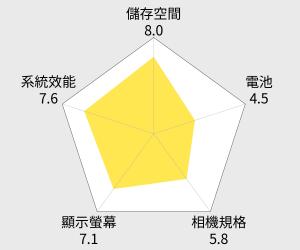 SAMSUNG GALAXY J3 智慧型手機 雷達圖