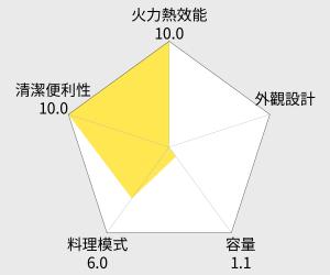 Panasonic國際牌9L電烤箱(NT-GT1T) 雷達圖