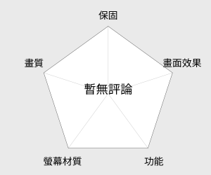 TATUNG大同 LCD液晶電視遙控器(RC-268/RC7-01) 雷達圖