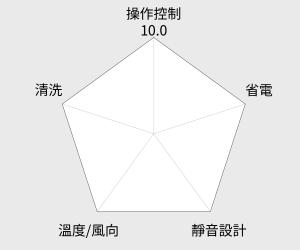 TECO東元 空氣清淨機(NN5600BD) 雷達圖