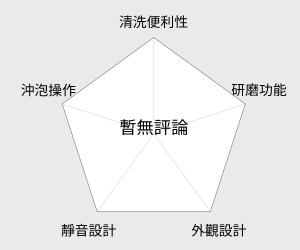 日本TWINBIRD電動虹吸式咖啡壺(CM-D853) 雷達圖