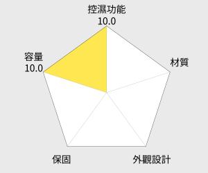 防潮家 59公升電子防潮箱 (FD-60C) 雷達圖
