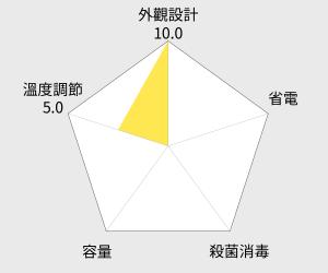 東龍12公升溫熱開飲機(TE-163A) 雷達圖