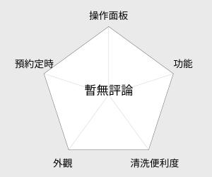JINKON 晶工牌 厚釜電子鍋 - 3人份 (JK-1303) 雷達圖