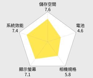 Samsung 三星 GALAXY J7 (2015) 5.5吋雙卡智慧型手機 (16G) 雷達圖