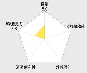 Panasonic 國際牌 蒸氣烘烤微波爐 - 27L (NN-BS603) 雷達圖