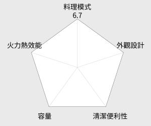 SAMPO 聲寶23公升旋風電烤箱(KZ-PB23C) 雷達圖