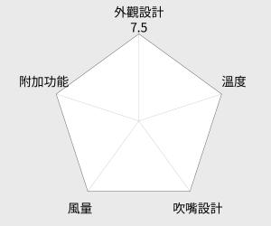 VS 沙宣 陶瓷纖巧直髮夾 - 25mm (VSCS50CW) 雷達圖