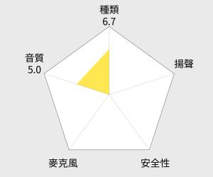 audio-technica 鐵三角 薄型折疊式抗噪耳罩式耳機 (ATH-ANC1) 雷達圖