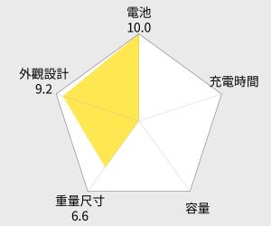 aibo 米五 20000+型 行動電源 雷達圖