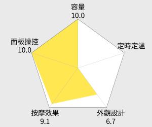 OSIM uPhoria Warm 暖足樂(OS-338) 雷達圖