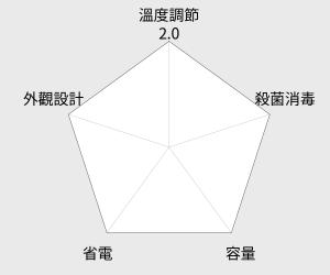 象印3公升3段定溫電動熱水瓶(CD-JUF30) 雷達圖