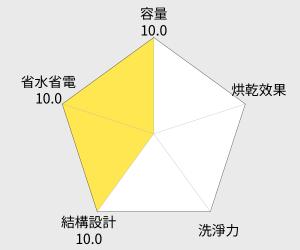 永用牌 直立溫風式烘碗機 (FC-3012) 雷達圖