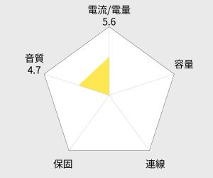 EAGER i-Smart 行動KTV 麥克風 雷達圖