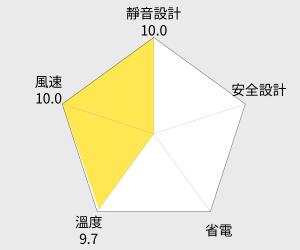 伍田 超廣角循環涼風扇 - 14吋 (WT-1411S) 雷達圖