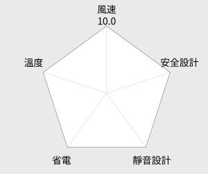 MATRIC日本松木 Breeze16吋金屬遙控立扇(MG-AF1601S) 雷達圖
