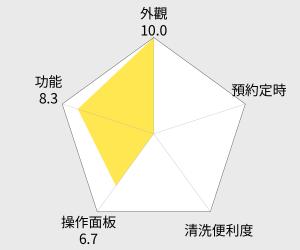 大家源 多功能不鏽鋼單柄美食鍋 (TCY-2742) 雷達圖