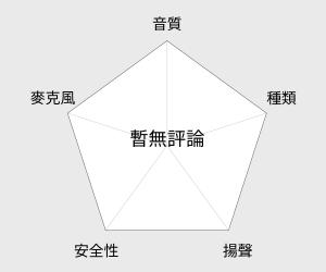 鐵三角 密閉型耳塞式耳機(ATH-CK330M) 雷達圖