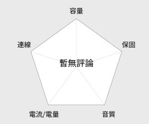 山水SANSUI 彩虹鬧鐘iPhone/iPod 播放機(SRIP-22B) 雷達圖