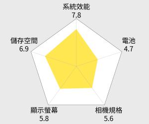HTC U11 5.5吋智慧旗艦機 (6G/128G) 雷達圖