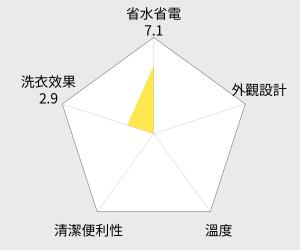 SAMPO聲寶 15KG單槽洗衣機(ES-B15F(J)) 雷達圖