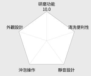 日本寶馬 電動磨豆機 (SHW-399) 雷達圖