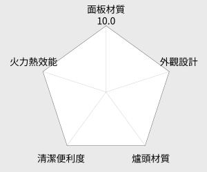 櫻花雙口玻璃崁入爐(G-6500KG) 雷達圖