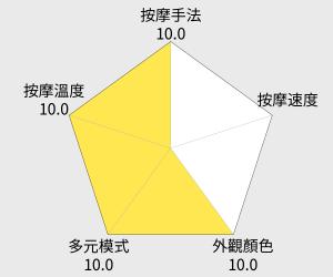 TECO東元 夢幻搖籃零重力按摩椅(XYFNC525) 雷達圖