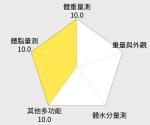OMRON 歐姆龍體重體脂計(HBF-362) 雷達圖