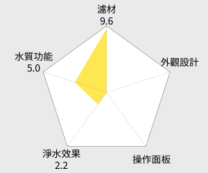 Opure臻淨 UV紫外線殺菌淨水器(T1-2011A) 雷達圖