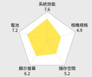InFocus M511 富可視四核心4G LTE智慧型手機 雷達圖