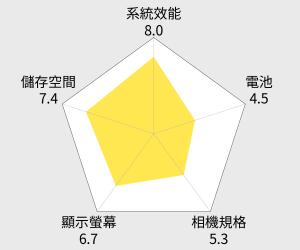 Xiaomi 小米 MAX 3 6.9吋智慧型手機 (4GB/64GB) 雷達圖