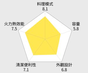 SHARP夏普 26L Healsio水波爐(AX-1300T) 雷達圖